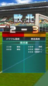 決勝の結果